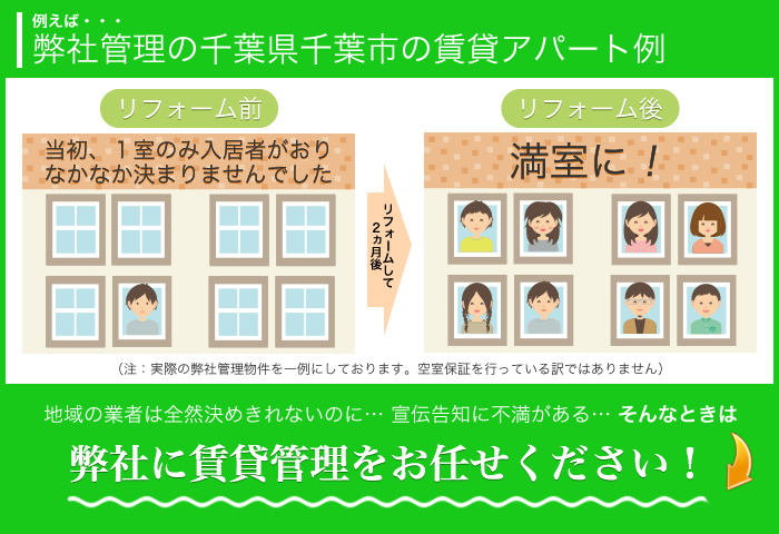 弊社管理の千葉県千葉市の賃貸アパート例 地域の業者は全然決めきれないのに… 宣伝告知に不満がある… そんなときは弊社に賃貸管理をお任せください!